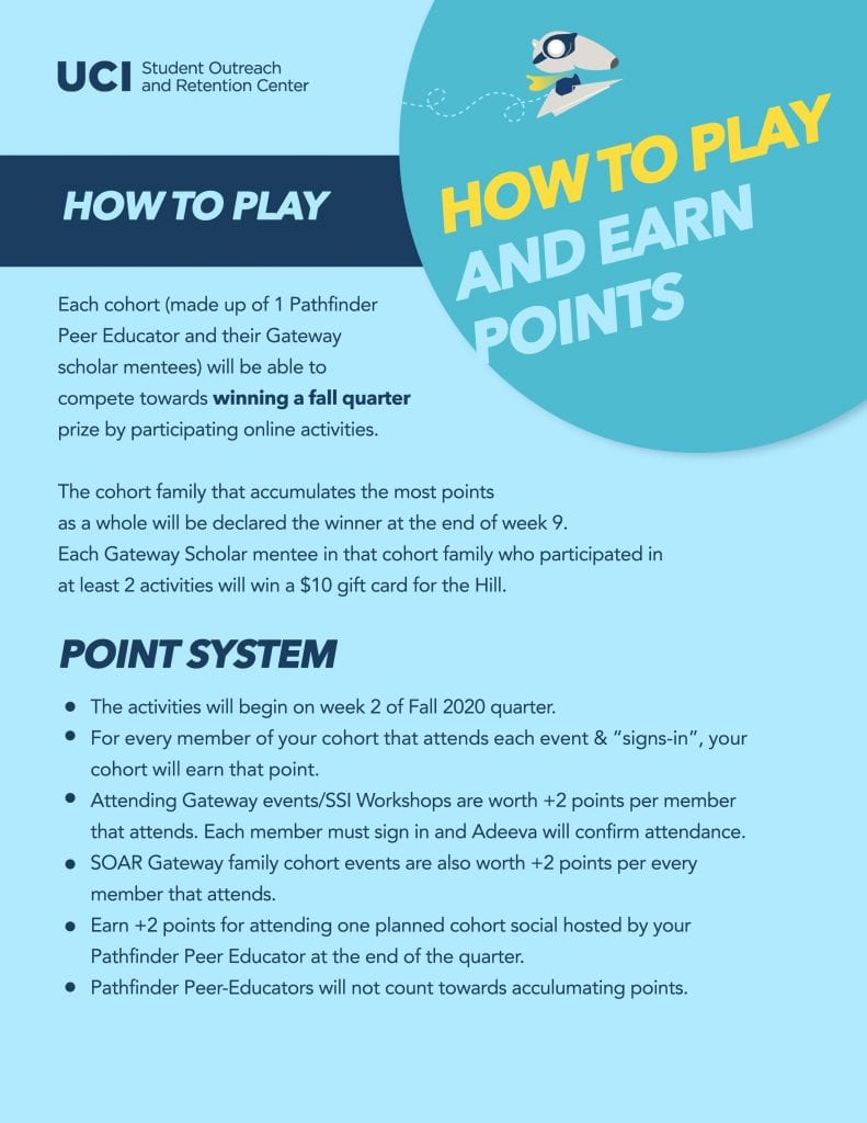 How to Play & Points System - Fall 2020